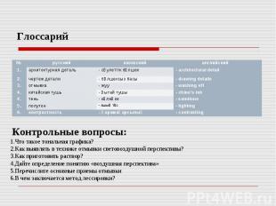 № русский казахский английский 1. архитектурная деталь - сәулеттік бөлшек - arch