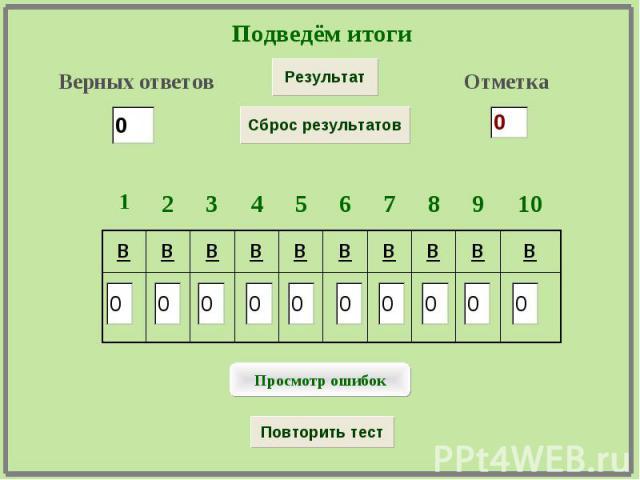Подведём итоги Верных ответов Отметка Просмотр ошибок в в в в в в в в в в 1 2 3 4 5 6 7 8 9 10