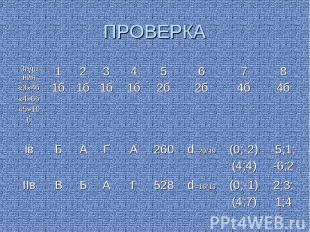 ПРОВЕРКА Зада ния «3»4б «4»6б «5»10 б 1 1б 2 1б 3 1б 4 1б 5 2б 6 2б 7 4б 8 4б Iв