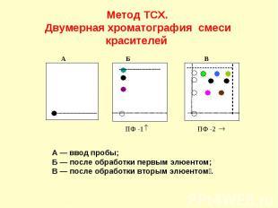 Метод ТСХ. Двумерная хроматография смеси красителей А Б В ПФ - 1 ПФ - 2 ® А — вв