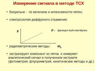 Измерение сигнала в методе ТСХ Визуально - по величине и интенсивности пятен; сп