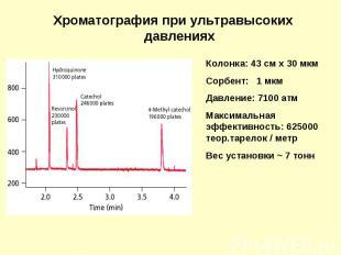 Хроматография при ультравысоких давлениях Колонка: 43 см х 30 мкм Сорбент: 1 мкм