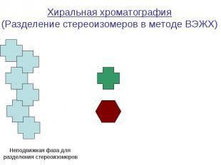 Неподвижная фаза для разделения стереоизомеров Хиральная хроматография (Разделен