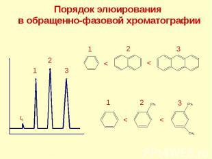 Порядок элюирования в обращенно-фазовой хроматографии t0 1 2 3 1 2 3 < < < < 1 2