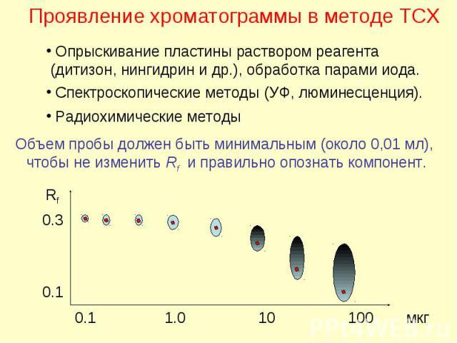 Проявление хроматограммы в методе ТСХ Опрыскивание пластины раствором реагента (дитизон, нингидрин и др.), обработка парами иода. Спектроскопические методы (УФ, люминесценция). Радиохимические методы Объем пробы должен быть минимальным (около 0,01 м…