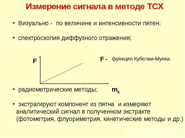 Измерение сигнала в методе ТСХ Визуально - по величине и интенсивности пятен; спектроскопия диффузного отражения; радиометрические методы; экстрагируют компонент из пятна и измеряют аналитический сигнал в полученном экстракте (фотометрия, флуориметр…