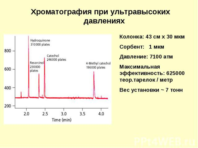 Хроматография при ультравысоких давлениях Колонка: 43 см х 30 мкм Сорбент: 1 мкм Давление: 7100 атм Максимальная эффективность: 625000 теор.тарелок / метр Вес установки ~ 7 тонн