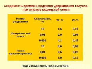 Сходимость времен и индексов удерживания толуола при анализе модельной смеси 0,1