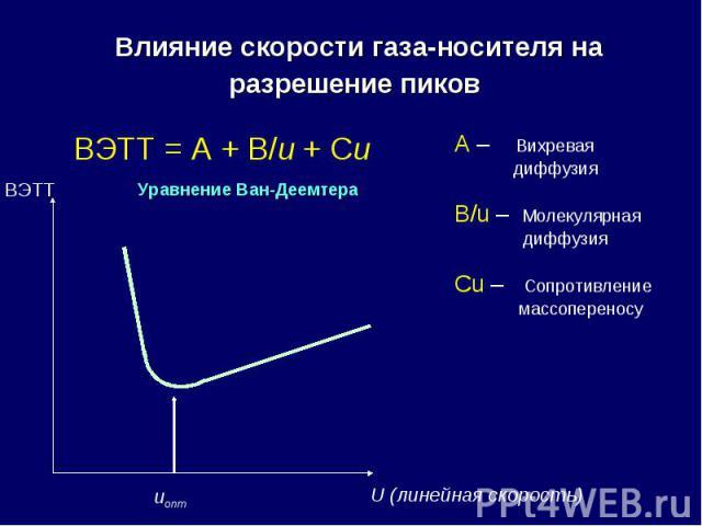 Влияние скорости газа-носителя на разрешение пиков ВЭТТ = A + B/u + Cu U (линейная скорость) ВЭТТ uопт А – Вихревая диффузия B/u – Молекулярная диффузия Cu – Сопротивление массопереносу Уравнение Ван-Деемтера