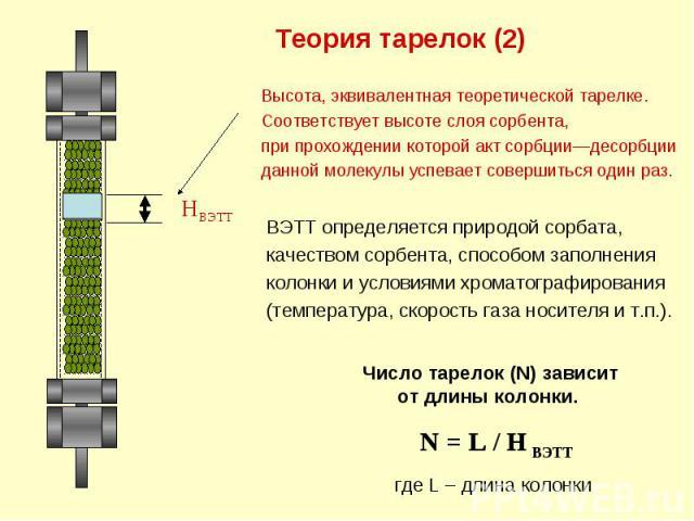Теория тарелок (2) ВЭТТ определяется природой сорбата, качеством сорбента, способом заполнения колонки и условиями хроматографирования (температура, скорость газа носителя и т.п.). Число тарелок (N) зависит от длины колонки. N = L / H ВЭТТ где L – д…