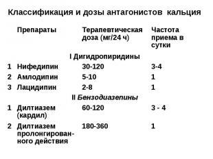 Классификация и дозы антагонистов кальция 1 180-360 Дилтиазем пролонгирован-ного