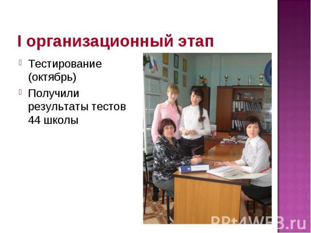I организационный этап Тестирование (октябрь) Получили результаты тестов 44 школы