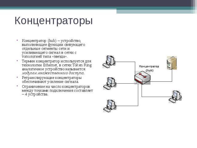 Концентраторы Концентратор (hub) – устройство, выполняющее функции связующего отдельные сегменты сети и усиливающего сигнал в сетях с топологией типа «звезда». Термин концентратор используется для технологии Ethernet, в сетях Token Ring аналогичное …
