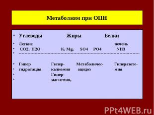 Метаболизм при ОПН Углеводы Жиры Белки Легкие печень СО2, Н2О К, Mg, SO4 PO4 NH3