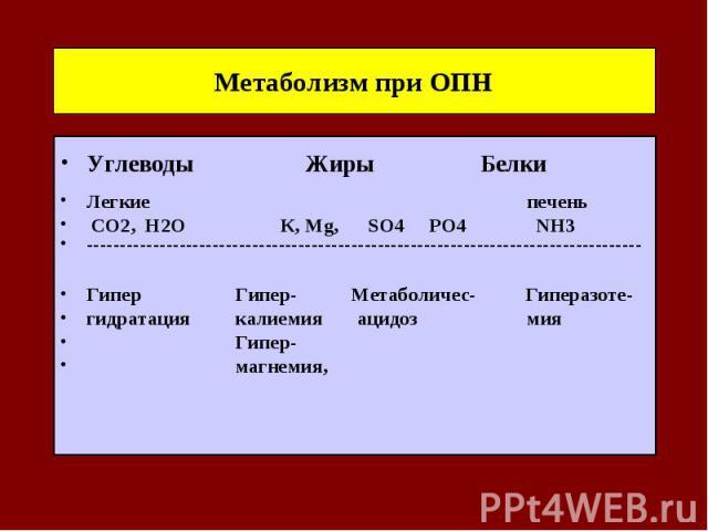 Метаболизм при ОПН Углеводы Жиры Белки Легкие печень СО2, Н2О К, Mg, SO4 PO4 NH3 ------------------------------------------------------------------------------------ Гипер Гипер- Метаболичес- Гиперазоте- гидратация калиемия ацидоз мия Гипер- магнемия,