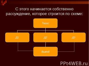 С этого начинается собственно рассуждение, которое строится по схеме: Тезис Д1 Д