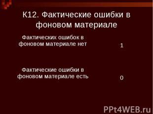 К12. Фактические ошибки в фоновом материале Фактических ошибок в фоновом материа