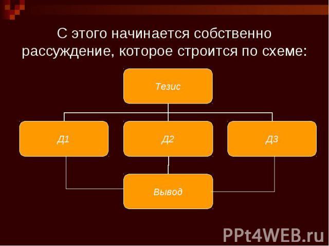 С этого начинается собственно рассуждение, которое строится по схеме: Тезис Д1 Д2 Д3 Вывод