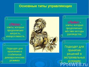 Основные типы управляющих «Лисы» - элиты, которые предпочитают хитрость, изворот