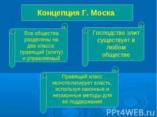 Концепция Г. Моска Все общества разделены на два класса: правящий (элиту) и упра