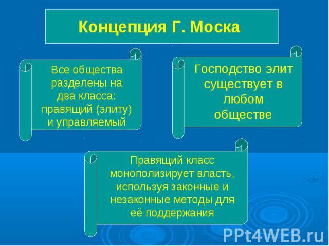 Концепция Г. Моска Все общества разделены на два класса: правящий (элиту) и управляемый Господство элит существует в любом обществе Правящий класс монополизирует власть, используя законные и незаконные методы для её поддержания
