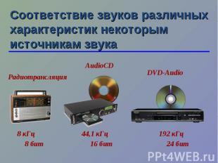 Соответствие звуков различных характеристик некоторым источникам звука 8 кГц 44,