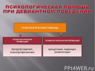 ПСИХОЛОГИЧЕСКАЯ ПОМОЩЬ ПСИХОЛОГИЧЕСКАЯ ИНТЕРВЕНЦИЯ преодоление, коррекция, реаби