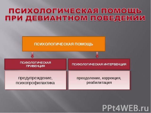 ПСИХОЛОГИЧЕСКАЯ ПОМОЩЬ ПСИХОЛОГИЧЕСКАЯ ИНТЕРВЕНЦИЯ преодоление, коррекция, реабилитация ПСИХОЛОГИЧЕСКАЯ ПРИВЕНЦИЯ предупреждение, психопрофилактика