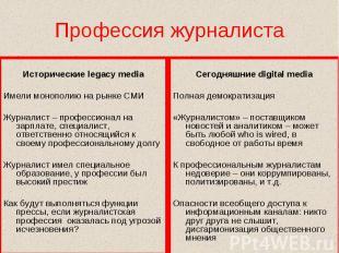 Профессия журналиста Исторические legacy media Имели монополию на рынке СМИ Журн