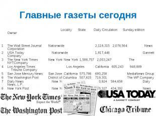 Главные газеты сегодня Locality State Daily Circulation Sunday edition Owner 1 T