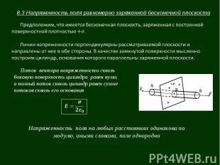 8.3 Напряженность поля равномерно заряженной бесконечной плоскости Поток вектора