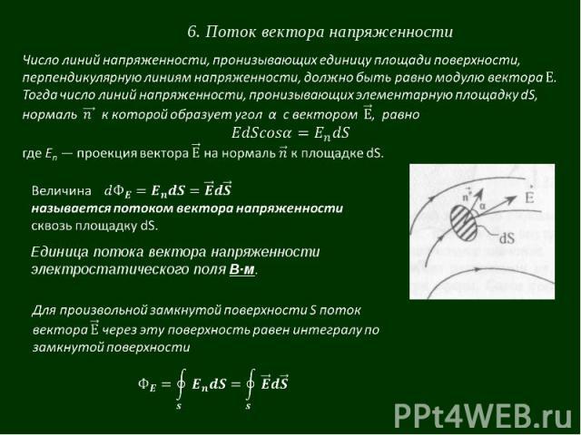 6. Поток вектора напряженности Единица потока вектора напряженности электростатического поля В∙м.
