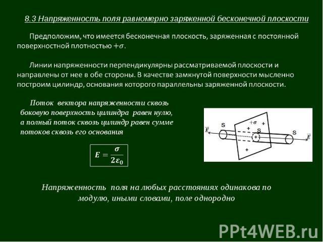 8.3 Напряженность поля равномерно заряженной бесконечной плоскости Поток вектора напряженности сквозь боковую поверхность цилиндра равен нулю, а полный поток сквозь цилиндр равен сумме потоков сквозь его основания Напряженность поля на любых расстоя…