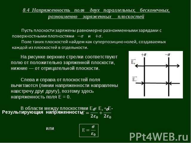 8.4 Напряженность поля двух параллельных, бесконечных, разноименно заряженных плоскостей На рисунке верхние стрелки соответствуют полю от положительно заряженной плоскости, нижние — от отрицательной плоскости. Слева и справа от плоскостей поля вычит…