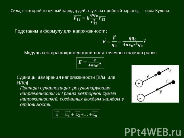 Модуль вектора напряженности поля точечного заряда равен Единицы измерения напряженности [В/м или Н/Кл] Принцип суперпозиции: результирующая напряженности ЭП равна векторной сумме напряженностей, созданных каждым зарядом в отдельности. Подставим в ф…