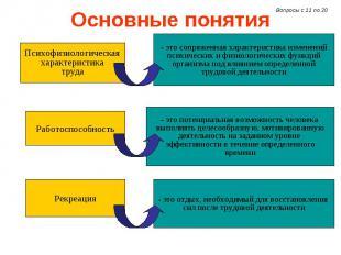 Основные понятия Психофизиологическая характеристика труда - это сопряженная хар