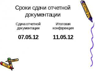 11.05.12 07.05.12 Итоговая конференция Сдача отчетной документации Сроки сдачи о