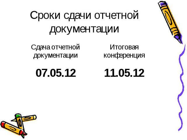 11.05.12 07.05.12 Итоговая конференция Сдача отчетной документации Сроки сдачи отчетной документации