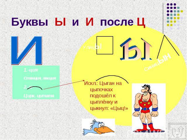 Буквы Ы и И после Ц