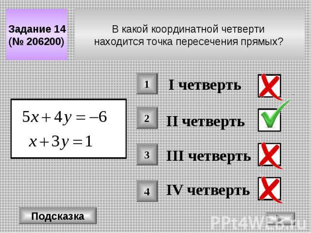 В какой координатной четверти находится точка пересечения прямых? Задание 14 (№ 206200) Подсказка 4 2 3 1 I четверть II четверть III четверть IV четверть