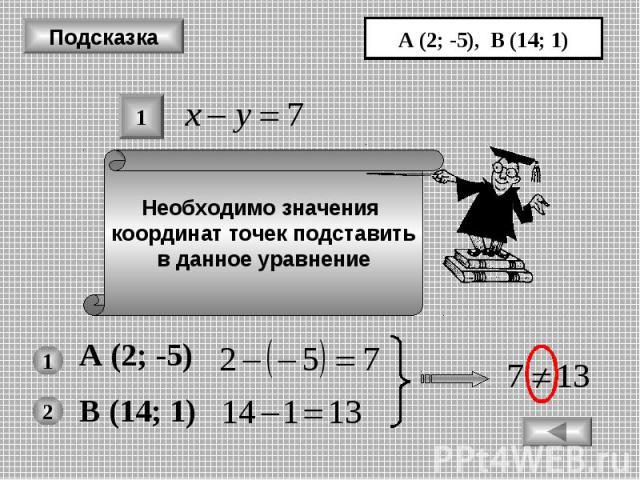 Подсказка Необходимо значения координат точек подставить в данное уравнение А (2; -5), В (14; 1) 1 1 А (2; -5) 2 В (14; 1)