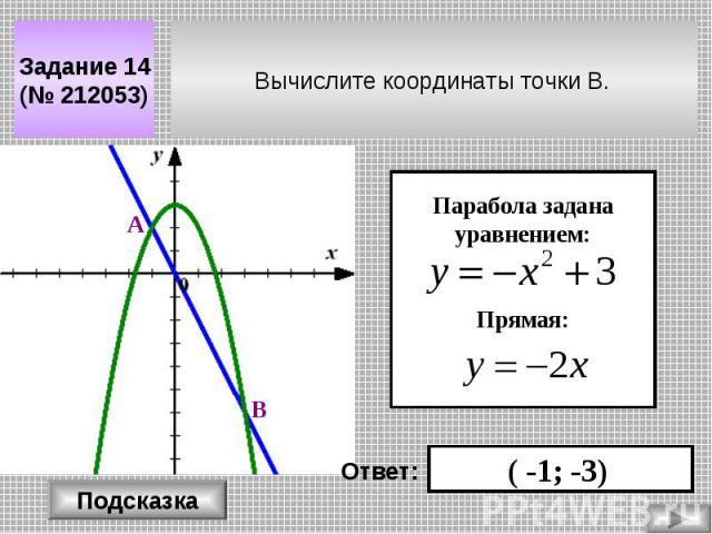 Вычислите координаты точки В. Задание 14 (№ 212053) Парабола задана уравнением: Прямая: ( -1; -3) Подсказка Ответ: А В