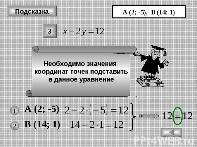 Подсказка Необходимо значения координат точек подставить в данное уравнение А (2; -5), В (14; 1) 1 А (2; -5) 2 В (14; 1) 3