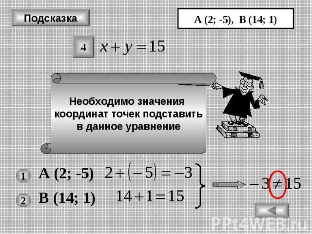 Подсказка Необходимо значения координат точек подставить в данное уравнение А (2; -5), В (14; 1) 1 А (2; -5) 2 В (14; 1) 4