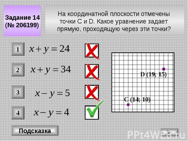 На координатной плоскости отмечены точки C и D. Какое уравнение задает прямую, проходящую через эти точки? Задание 14 (№ 206199) Подсказка 2 4 3 1 С (14; 10) D (19; 15)