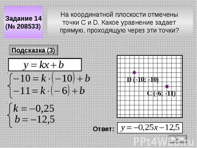 На координатной плоскости отмечены точки C и D. Какое уравнение задает прямую, проходящую через эти точки? Задание 14 (№ 208533) Подсказка (3) С (-6; -11) D (-10; -10) Ответ: