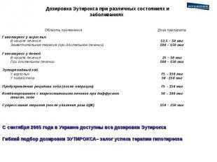 Дозировка Эутирокса при различных состояниях и заболеваниях 150 – 250 мкг Супрес
