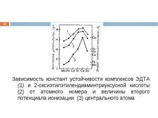 * Зависимость констант устойчивости комплексов ЭДТА (1) и 2-оксиэтилэтилендиамин