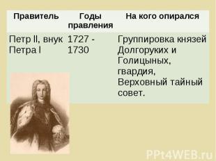 Правитель Годы правления На кого опирался Петр ll, внук Петра l 1727 - 1730 Груп