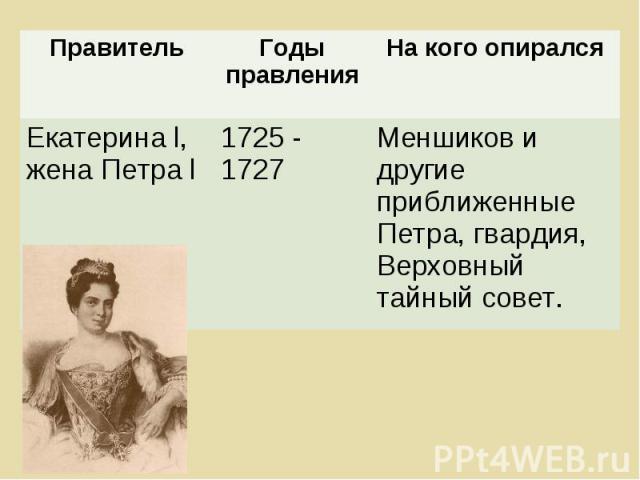 Правитель Годы правления На кого опирался Екатерина l, жена Петра l 1725 - 1727 Меншиков и другие приближенные Петра, гвардия, Верховный тайный совет.